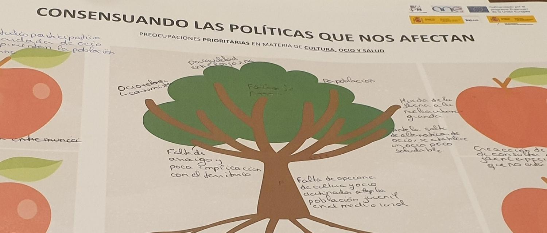 EAPN Castilla La Mancha